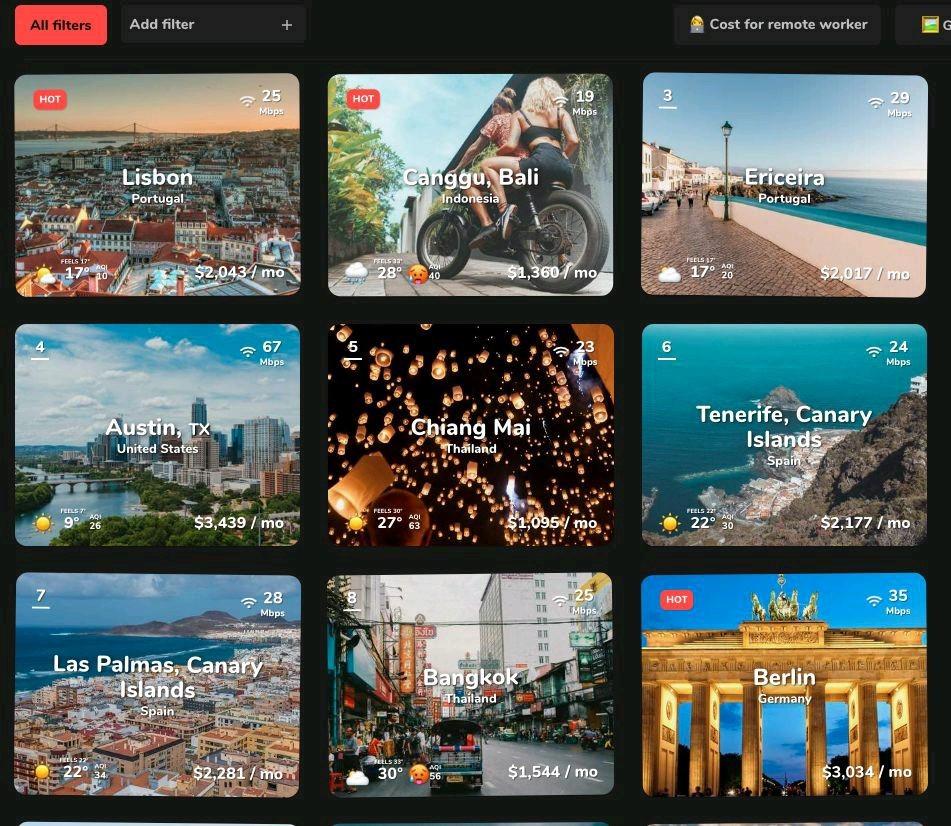 Nómadas digitales Canarias / CanariasNoticias.es