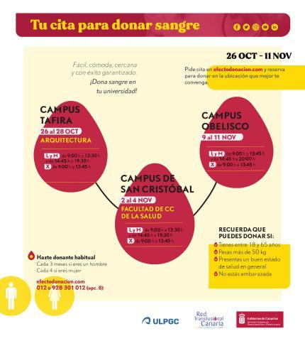 Ruta de donación de sangre en la ULPGC